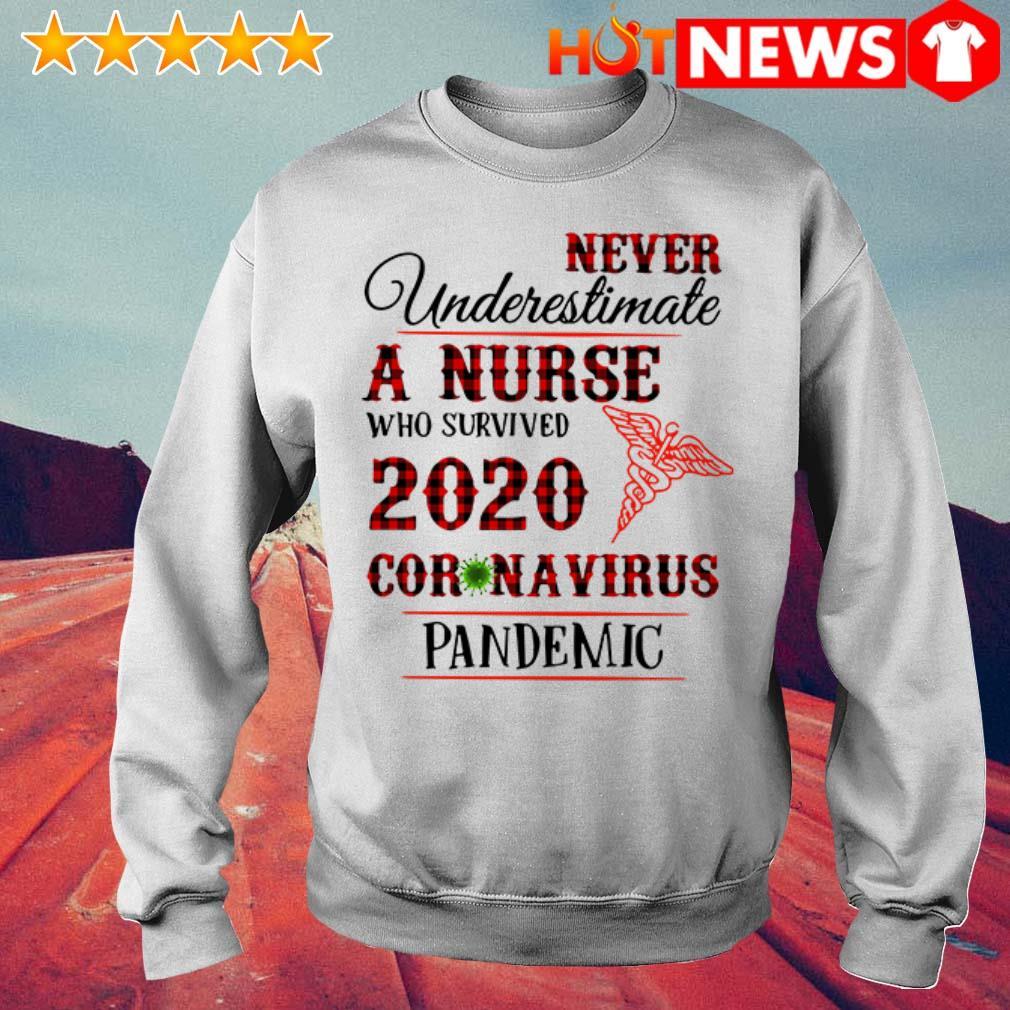 Awesome Never underestimate a nurse 2020 Coronavirus pandemic Sweater