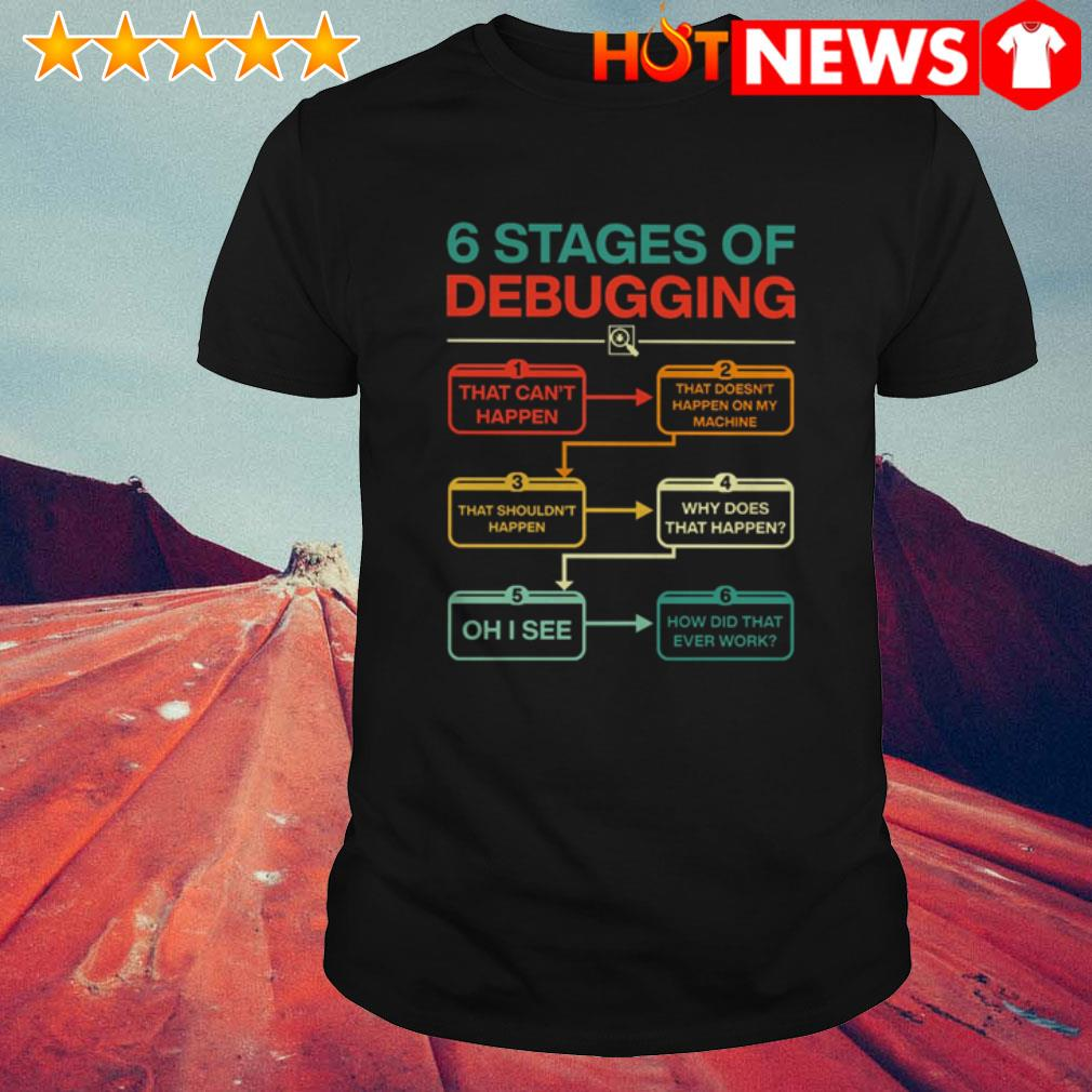 6 Stages of debugging that doesn't happen on my machine Oh I see shirt